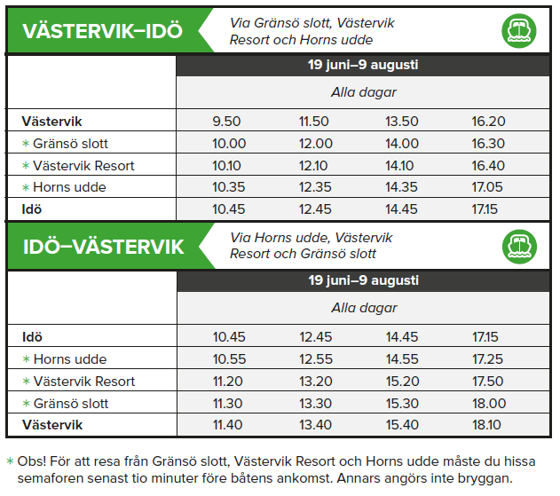 vastervik-ido_tabell2020